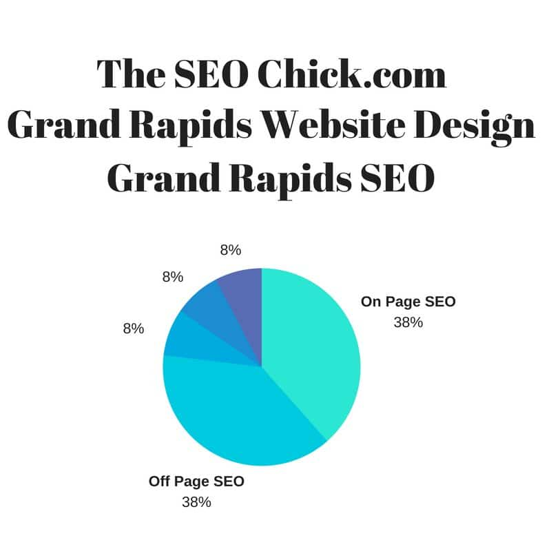 Website Design Grand Rapids, MI - The SEO Chick